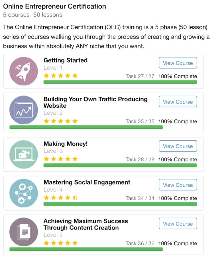 wealthy affiliate review 2020 - OEC Training Modules at Wealthy Affilate