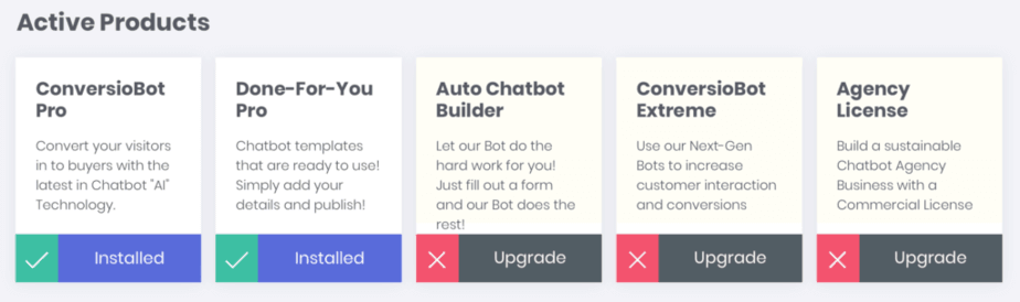 ConversioBot Active Products List - Conversiobot Pro, Done for you Pro, Auto Chatbot Builder, Conversiobot Extreme, Conversiobot Agency Licence