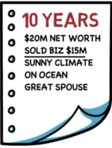 1-5-10 Year Plan : 10 year targets