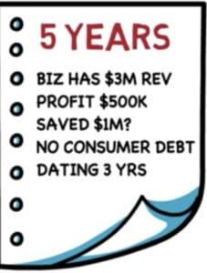 1-5-10 Year Plan : 5 year targets