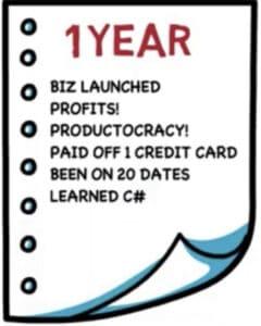 1-5-10 Year Plan : 1 year targets